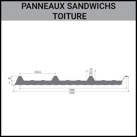 panneaux, sandwichs, jiroof, bardage, toiture, Gouvy Houffalize Bastogne Saint-Vith Clervaux Luxembourg