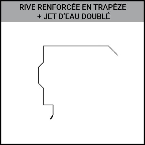 rive renforcee trapeze, jet d'eau, double, bardage, toiture, Gouvy Houffalize Bastogne Saint-Vith Clervaux Luxembourg